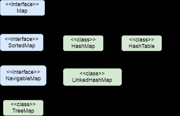 map interface