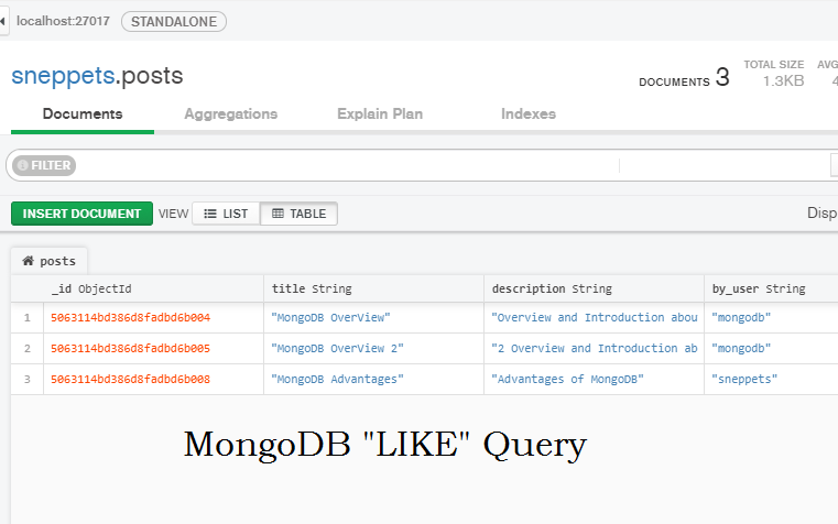 mongodb like query