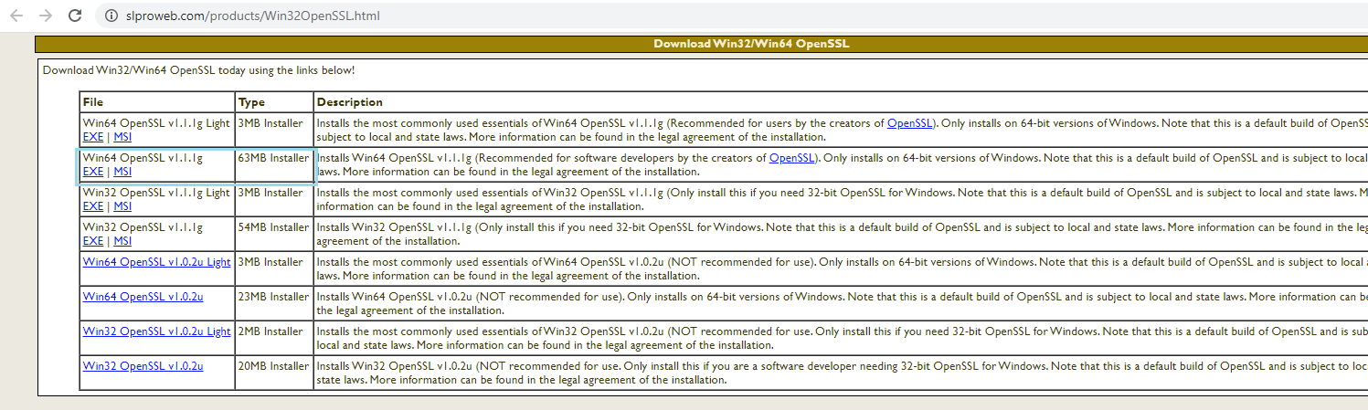 install OpenSSL in Windows 10 64-bit Operating System