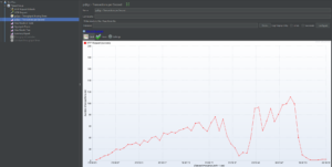 how to run 100 requests per second
