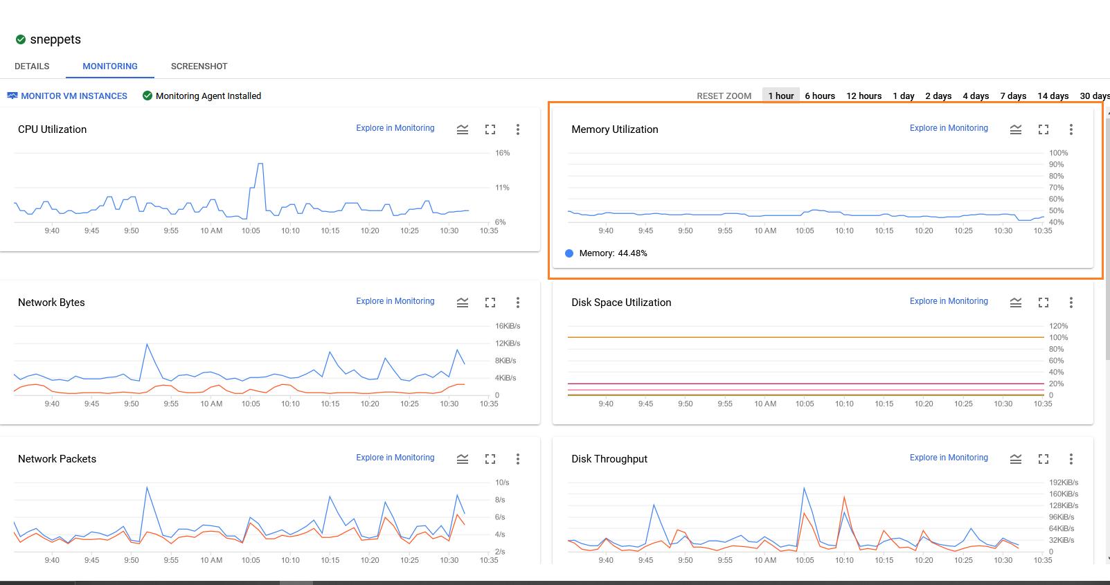 memory utlization usgae vm google cloud