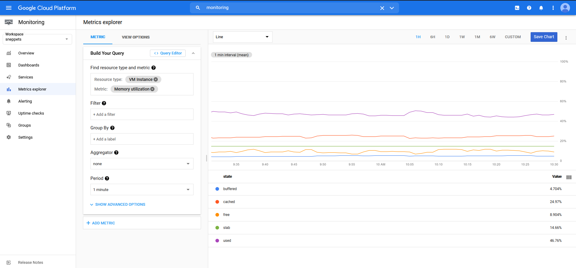 Monitor memory usage of VM in Google Cloud
