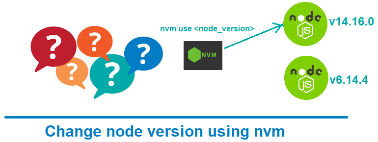 How to change node version using nvm ?