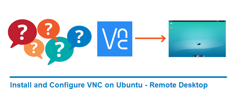 Install and configure VNC on Ubuntu 20.04 Remote Desktop